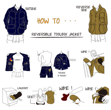 How_to